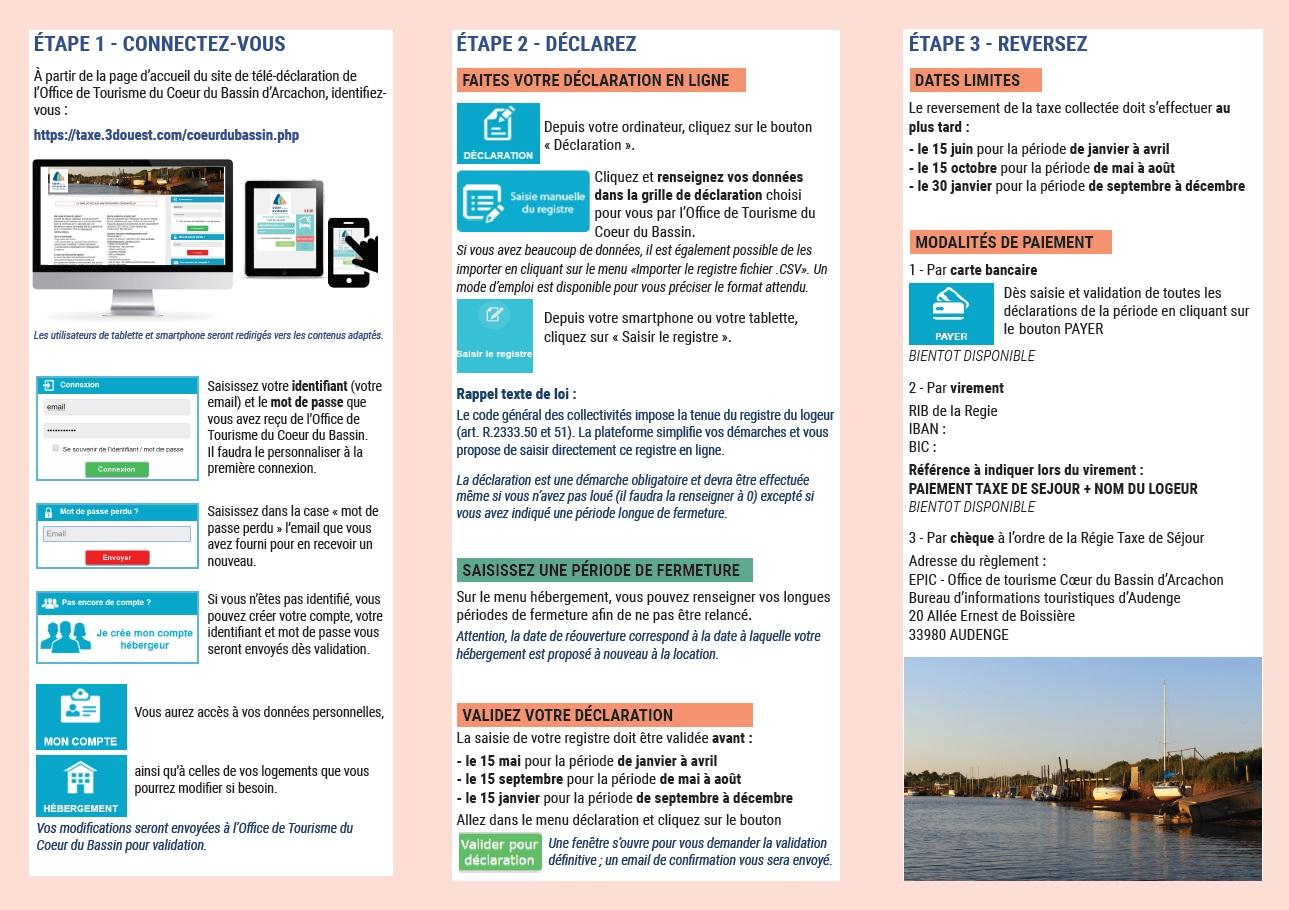 Plaquette de présentation de la taxe de séjour aux hébergeurs pour l'Office de tourisme Coeur du Bassin d'Arcachon